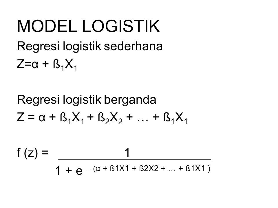 MODEL LOGISTIK Regresi logistik sederhana Z=α + ß 1 X 1 Regresi logistik berganda Z = α + ß 1 X 1 + ß 2 X 2 + … + ß 1 X 1 f (z) = 1 1 + e – (α + ß1X1 + ß2X2 + … + ß1X1 )
