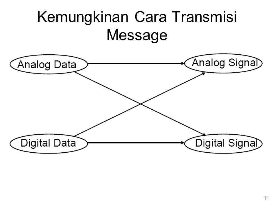 10 Apabila kita akan mengirimkan digital message melalui jaringan digital, maka sinyal ditransfer dalam bentuk digital secara end-to-end Pada mekanism