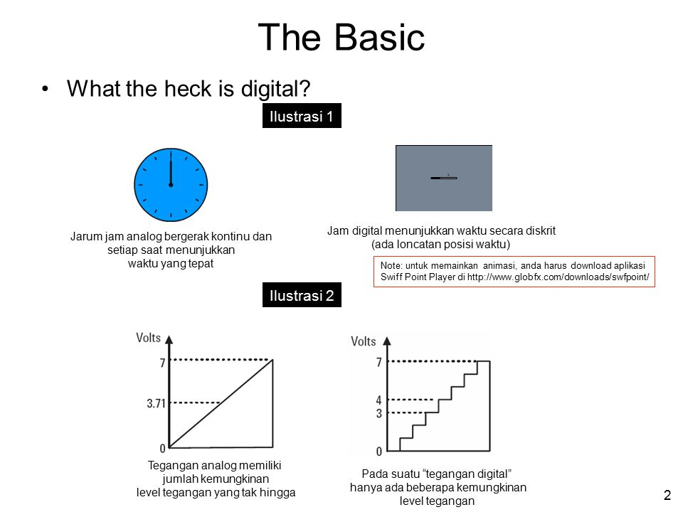 2 The Basic What the heck is digital.