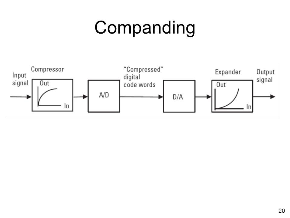 19 Equally spaced levels (ini disebut uniform quantizing) Bila menggunakan uniform quantizing, noise kuantisasi akan sangat terasa pada sinyal-sinyal