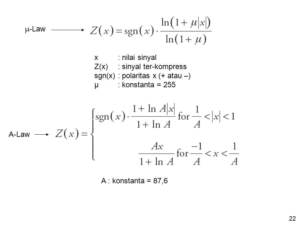 21 Dua kurva companding standard: - A-law, digunakan di negara2 Eropa (Rec. ITU-T G.732) - μ-law, digunakan di Amerika Utara dan Jepang (Rec. ITU-T G.