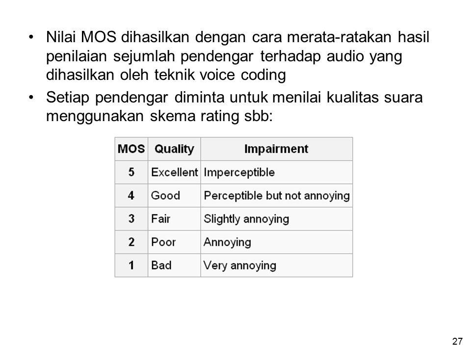 26 Kualitas hasil teknik pendigitalan sinyal voice dinilai menggunakan dua metoda: –Metoda objective Paramater-parameter teknik pengkodean diukur –Mis
