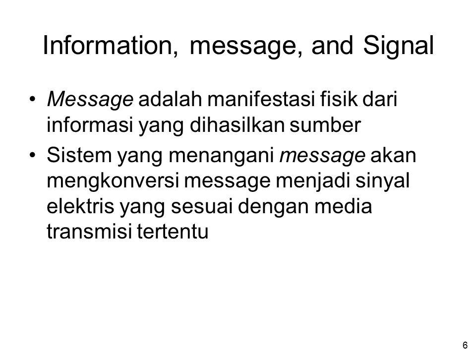 6 Information, message, and Signal Message adalah manifestasi fisik dari informasi yang dihasilkan sumber Sistem yang menangani message akan mengkonversi message menjadi sinyal elektris yang sesuai dengan media transmisi tertentu