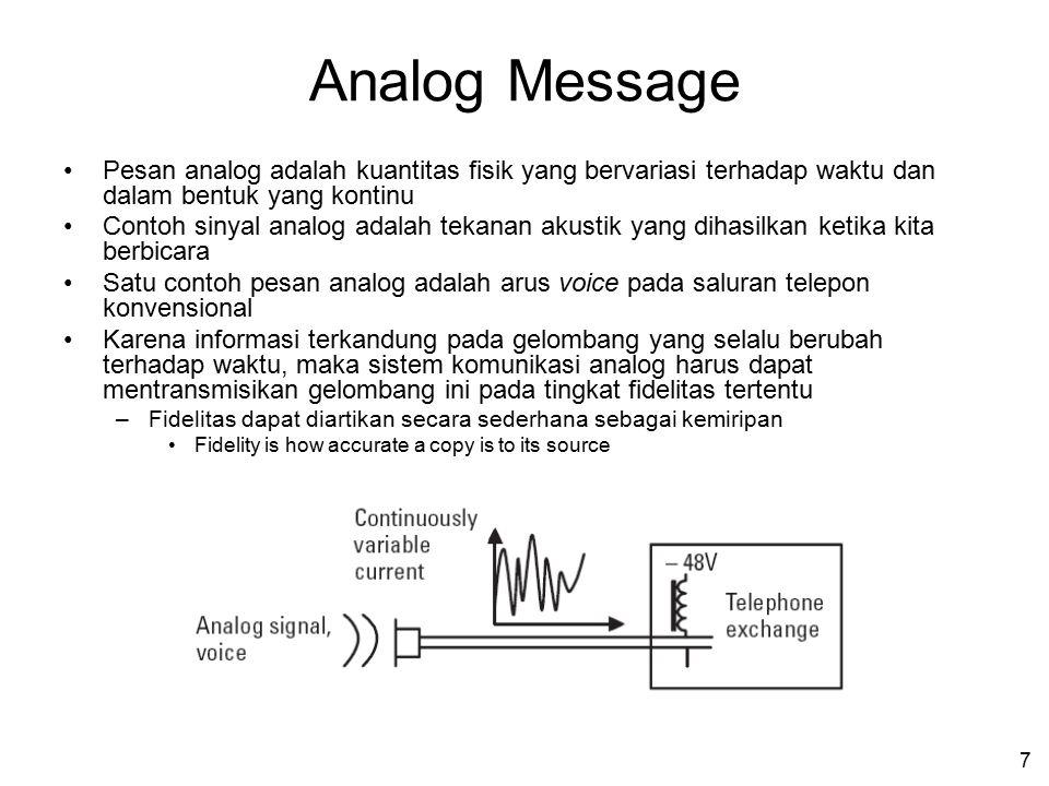 6 Information, message, and Signal Message adalah manifestasi fisik dari informasi yang dihasilkan sumber Sistem yang menangani message akan mengkonve