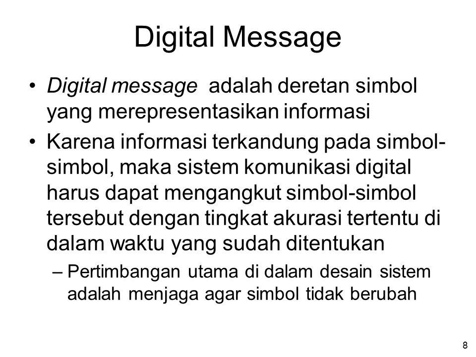 8 Digital Message Digital message adalah deretan simbol yang merepresentasikan informasi Karena informasi terkandung pada simbol- simbol, maka sistem komunikasi digital harus dapat mengangkut simbol-simbol tersebut dengan tingkat akurasi tertentu di dalam waktu yang sudah ditentukan –Pertimbangan utama di dalam desain sistem adalah menjaga agar simbol tidak berubah