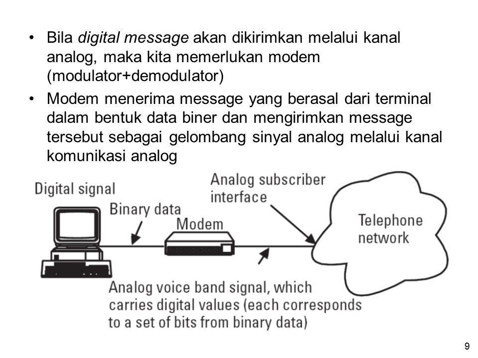 9 Bila digital message akan dikirimkan melalui kanal analog, maka kita memerlukan modem (modulator+demodulator) Modem menerima message yang berasal dari terminal dalam bentuk data biner dan mengirimkan message tersebut sebagai gelombang sinyal analog melalui kanal komunikasi analog