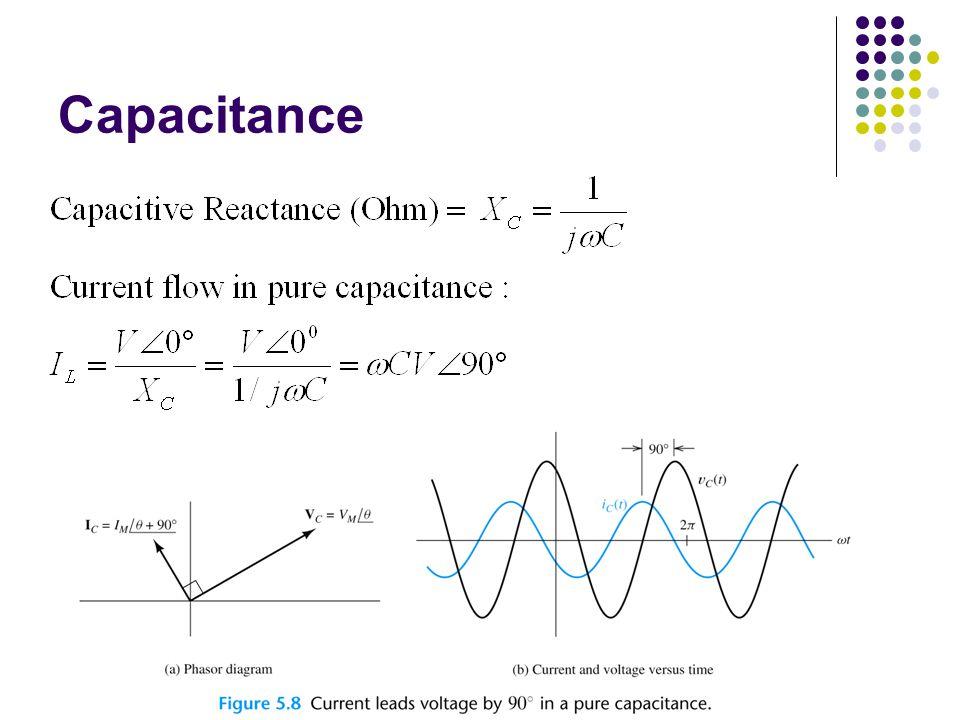 Example of Impact lower PF Decrease Maximum Capacity Load Contoh Power Contract (VA) = 1000 VA a) Lamp 100 Watt, PF = 0,5 b) Lamp 100 Watt, PF= 1