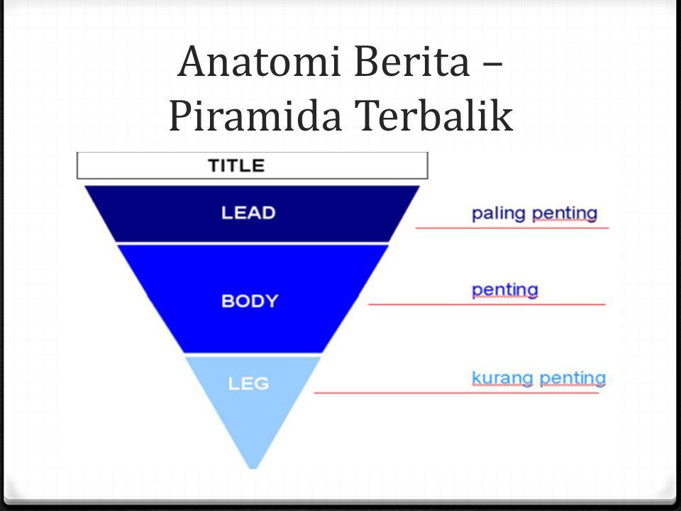 Anatomi Berita – Piramida Terbalik
