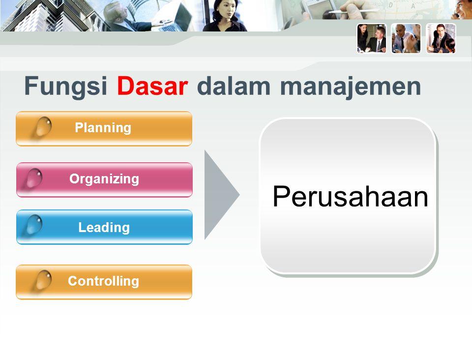 Fungsi Dasar dalam manajemen Perusahaan Planning Organizing Leading Controlling