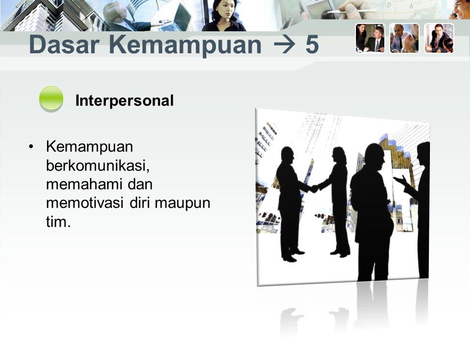 Dasar Kemampuan  5 Interpersonal Kemampuan berkomunikasi, memahami dan memotivasi diri maupun tim.