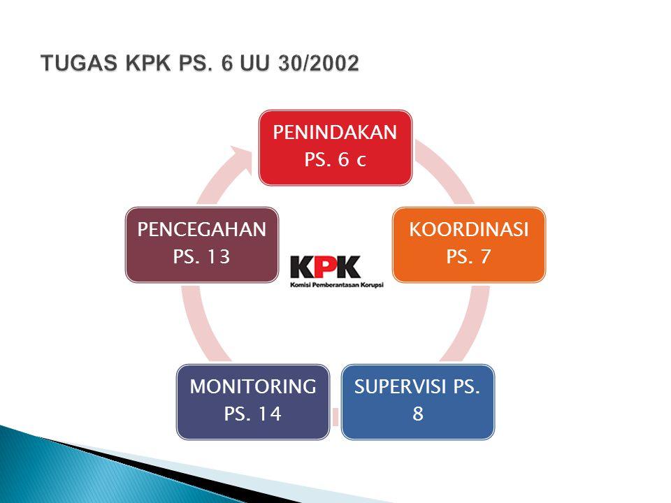 PENINDAKAN PS. 6 c KOORDINASI PS. 7 SUPERVISI PS. 8 MONITORING PS. 14 PENCEGAHAN PS. 13