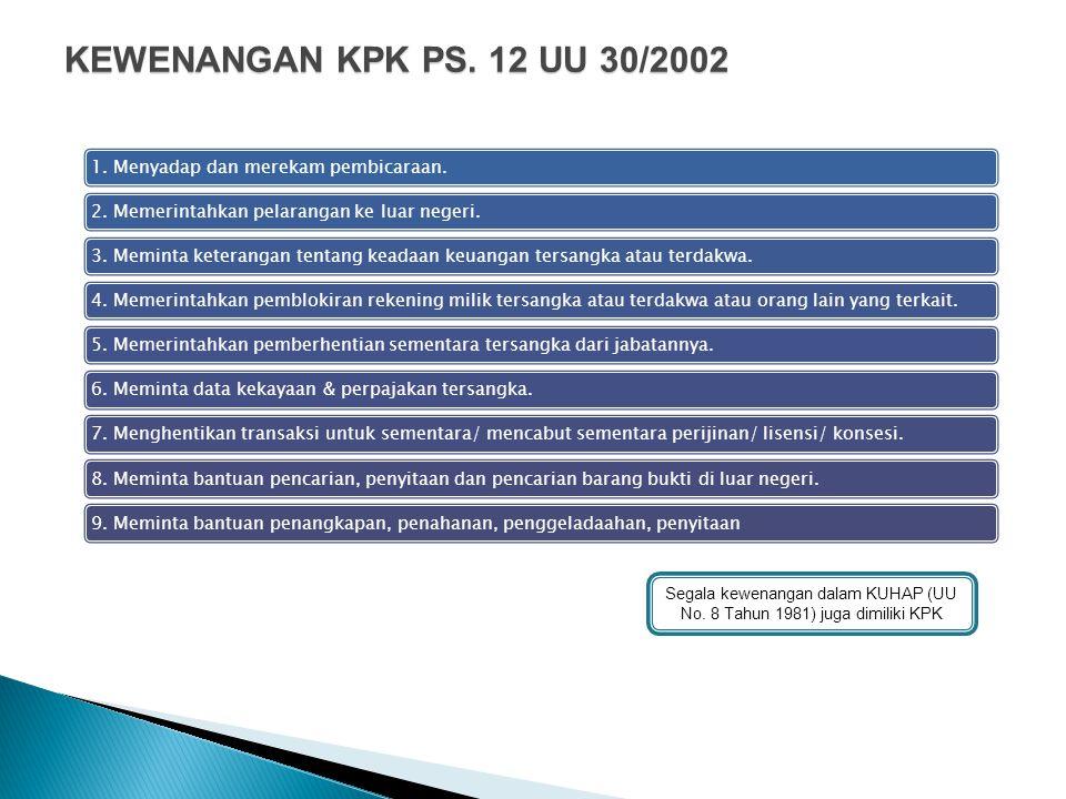 UU No. 31 Tahun 1999 jo. UU No. 20 Tahun 2001 UNCAC Article 12 : Private Sector
