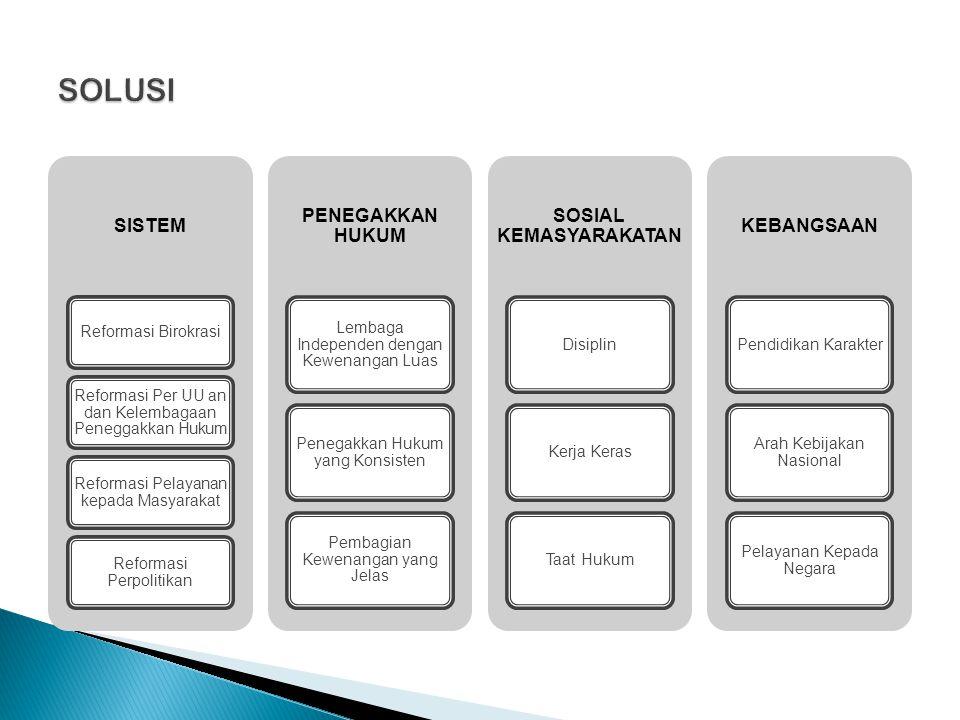 SISTEM Reformasi Birokrasi Reformasi Per UU an dan Kelembagaan Peneggakkan Hukum Reformasi Pelayanan kepada Masyarakat Reformasi Perpolitikan PENEGAKK