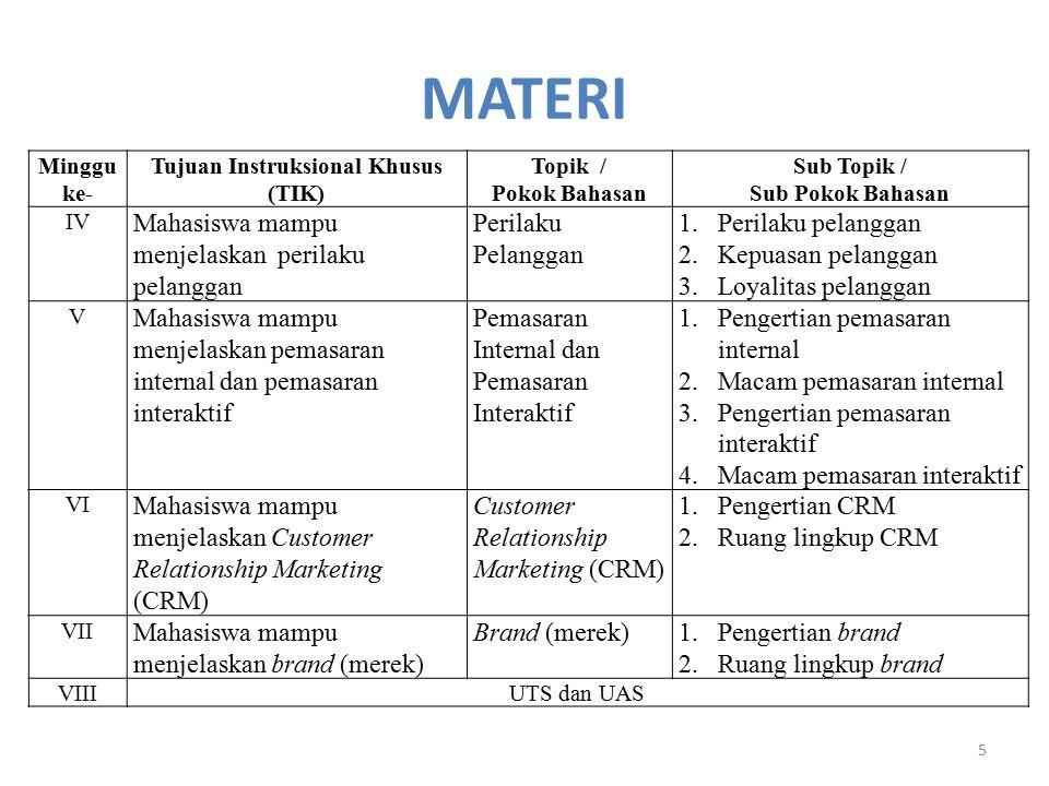 MATERI 5 Minggu ke- Tujuan Instruksional Khusus (TIK) Topik / Pokok Bahasan Sub Topik / Sub Pokok Bahasan IV Mahasiswa mampu menjelaskan perilaku pelanggan Perilaku Pelanggan 1.Perilaku pelanggan 2.Kepuasan pelanggan 3.Loyalitas pelanggan V Mahasiswa mampu menjelaskan pemasaran internal dan pemasaran interaktif Pemasaran Internal dan Pemasaran Interaktif 1.Pengertian pemasaran internal 2.Macam pemasaran internal 3.Pengertian pemasaran interaktif 4.Macam pemasaran interaktif VI Mahasiswa mampu menjelaskan Customer Relationship Marketing (CRM) Customer Relationship Marketing (CRM) 1.Pengertian CRM 2.Ruang lingkup CRM VII Mahasiswa mampu menjelaskan brand (merek) Brand (merek)1.Pengertian brand 2.Ruang lingkup brand VIIIUTS dan UAS