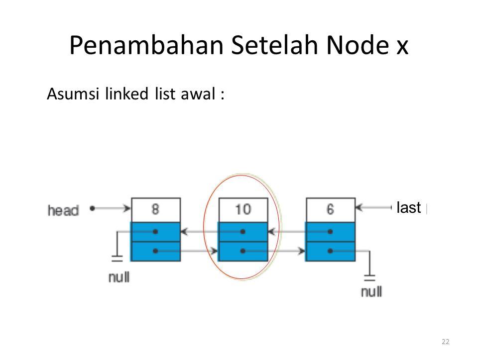 22 Penambahan Setelah Node x Asumsi linked list awal : last
