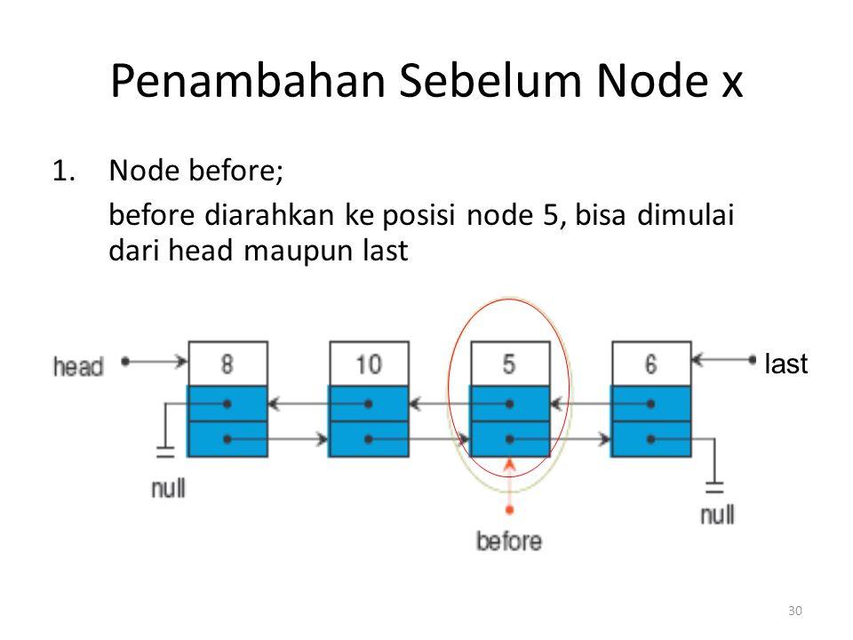 30 Penambahan Sebelum Node x 1.Node before; before diarahkan ke posisi node 5, bisa dimulai dari head maupun last last