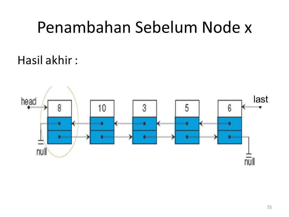 35 Penambahan Sebelum Node x Hasil akhir : last