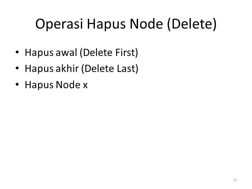 37 Operasi Hapus Node (Delete) Hapus awal (Delete First) Hapus akhir (Delete Last) Hapus Node x