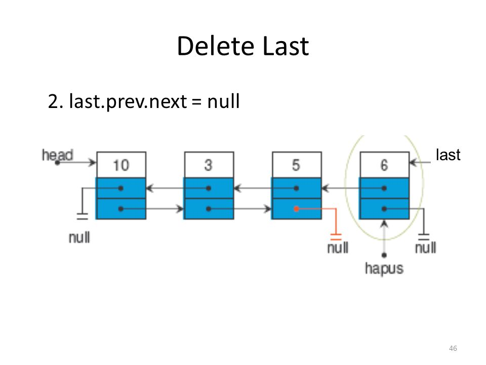 46 Delete Last 2. last.prev.next = null last
