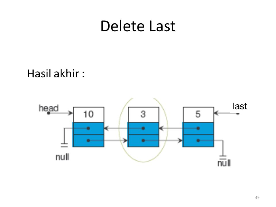 49 Delete Last Hasil akhir : last