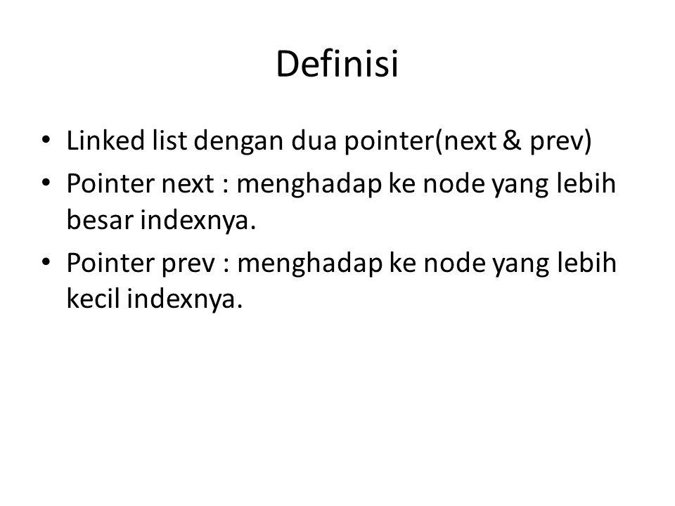 Definisi Linked list dengan dua pointer(next & prev) Pointer next : menghadap ke node yang lebih besar indexnya. Pointer prev : menghadap ke node yang