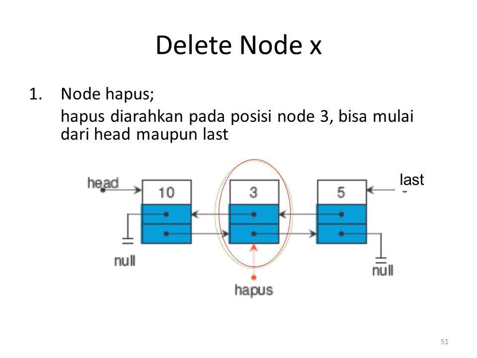 51 Delete Node x 1.Node hapus; hapus diarahkan pada posisi node 3, bisa mulai dari head maupun last last