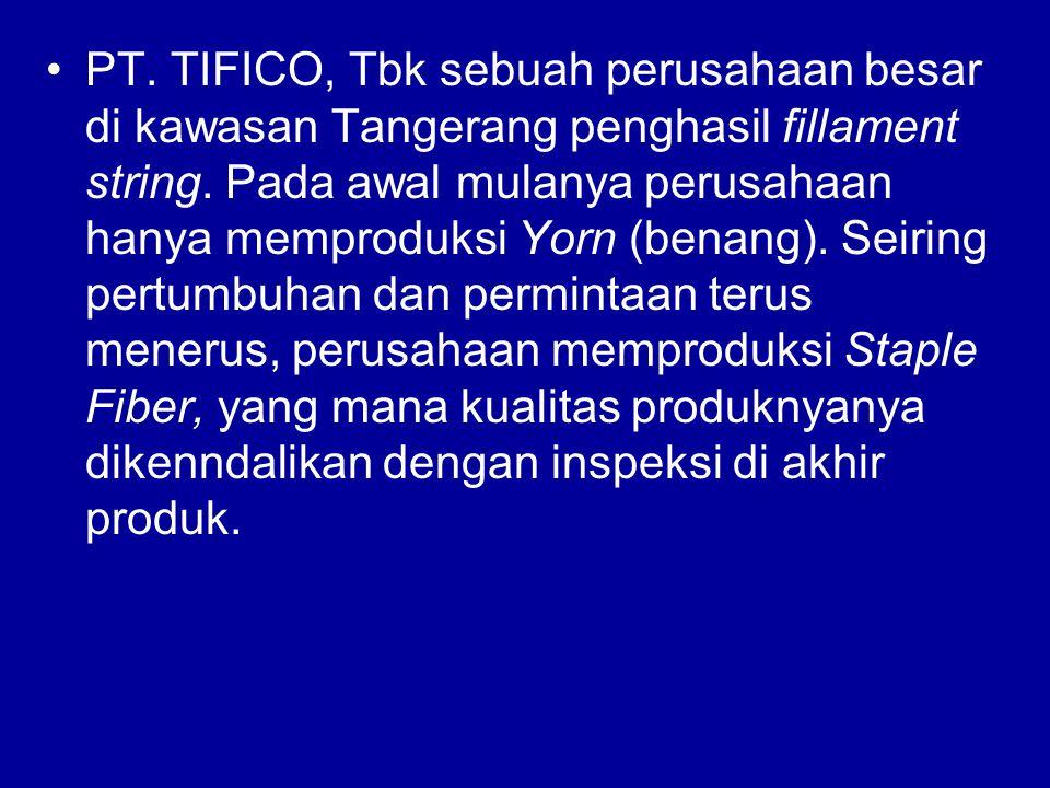PT.TIFICO, Tbk sebuah perusahaan besar di kawasan Tangerang penghasil fillament string.