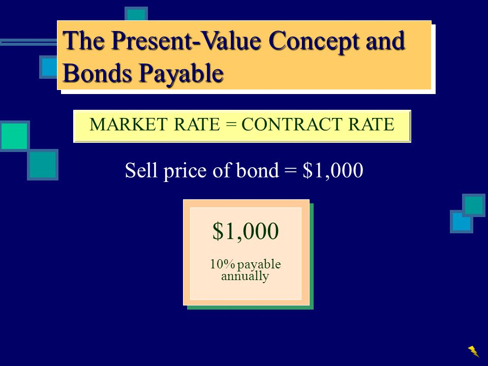 The Present-Value Concept and Bonds Payable MARKET RATE > CONTRACT RATE Sell price of bond < $1,000 – Discount/ Disagio $1,000 10% payable annually