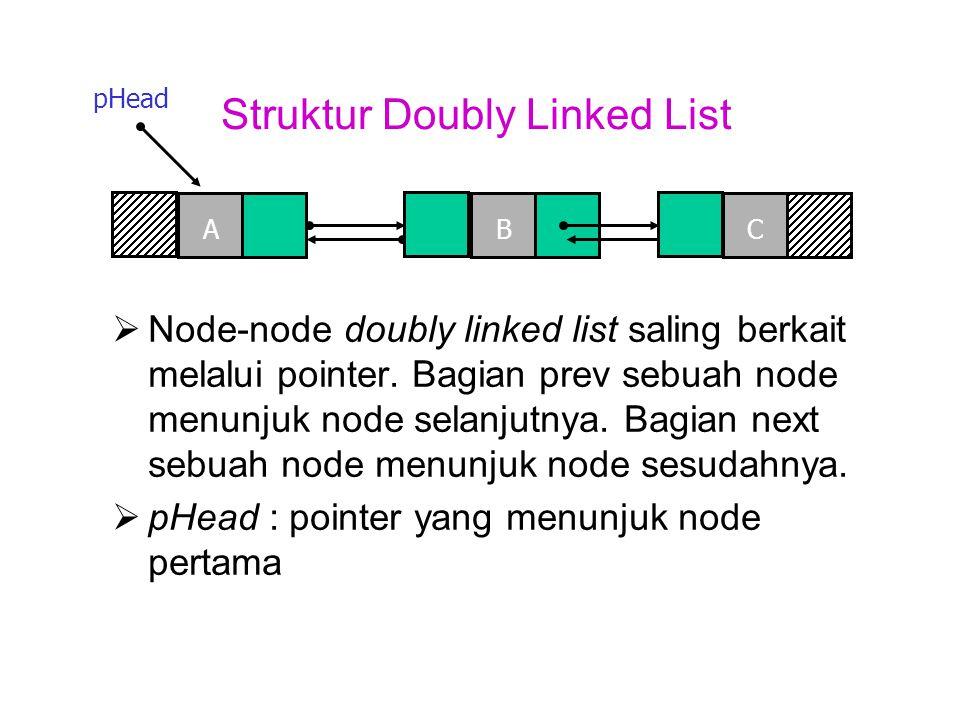 Struktur Doubly Linked List  Setiap node terdiri atas  prev, yaitu pointer yang menunjuk ke node sebelumnya pada list  Data  next, yaitu pointer yang menunjuk ke node sesudahnya pada list  prev node pertama bernilai NULL  next node terakhir bernilai NULL A pHead BC