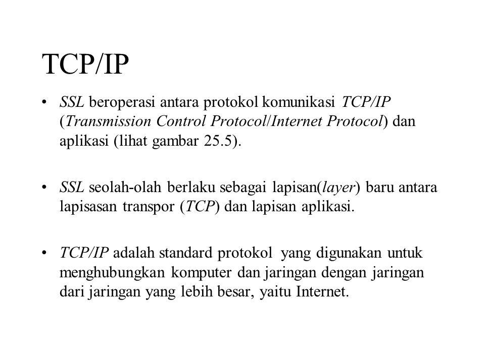 SSL beroperasi antara protokol komunikasi TCP/IP (Transmission Control Protocol/Internet Protocol) dan aplikasi (lihat gambar 25.5). SSL seolah-olah b
