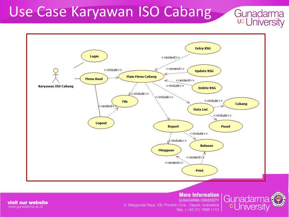 Use Case Karyawan ISO Cabang
