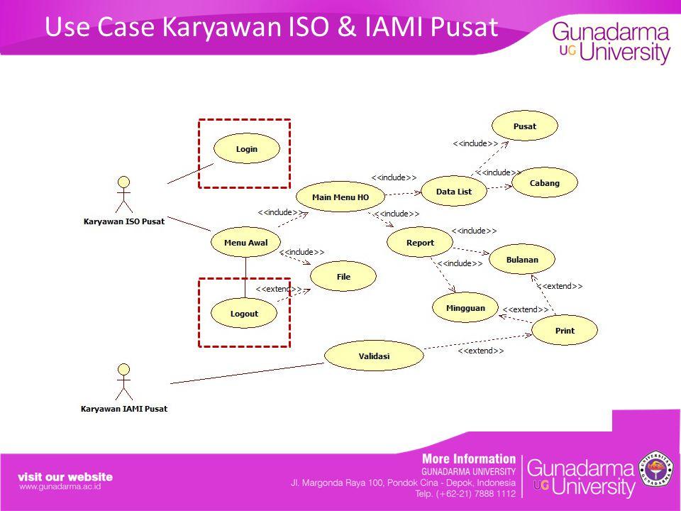 Use Case Karyawan ISO & IAMI Pusat