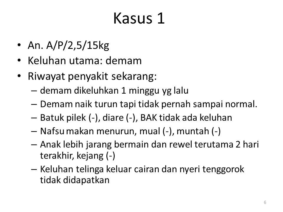 Kasus 1 An.