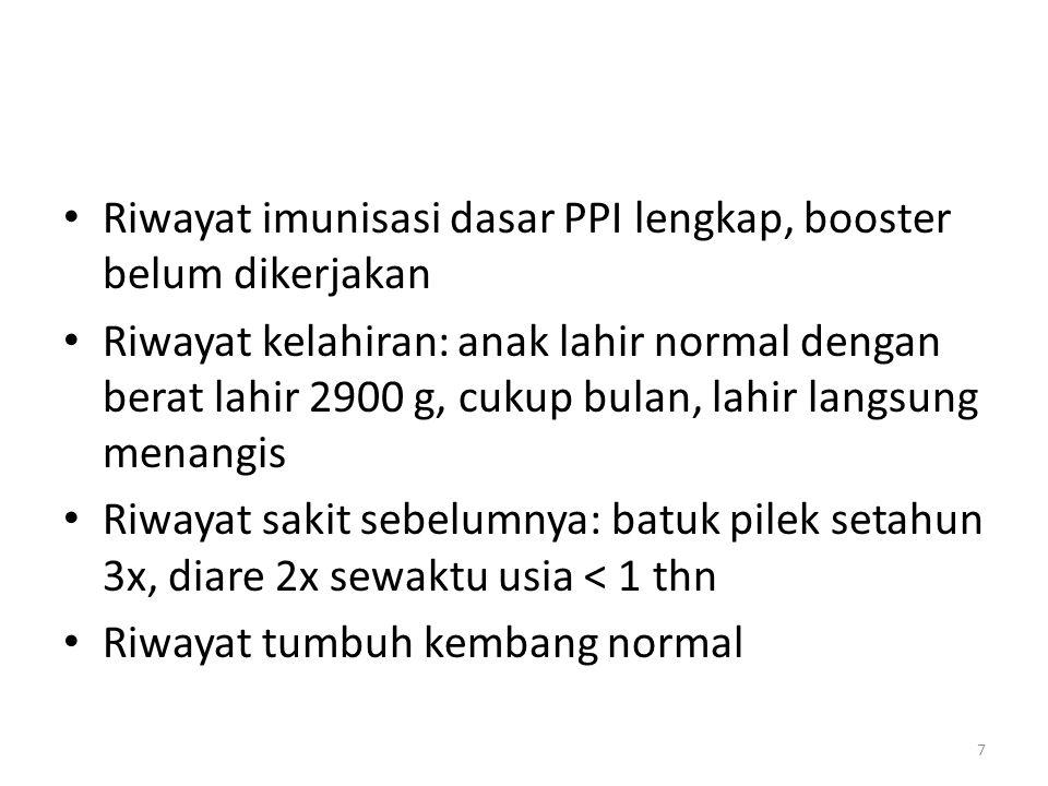 Riwayat imunisasi dasar PPI lengkap, booster belum dikerjakan Riwayat kelahiran: anak lahir normal dengan berat lahir 2900 g, cukup bulan, lahir langs