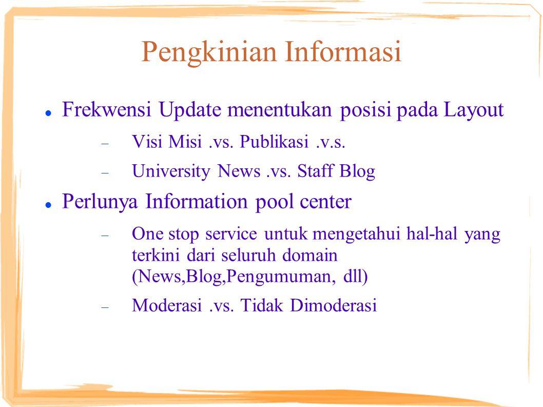 Pengkinian Informasi Frekwensi Update menentukan posisi pada Layout  Visi Misi.vs.