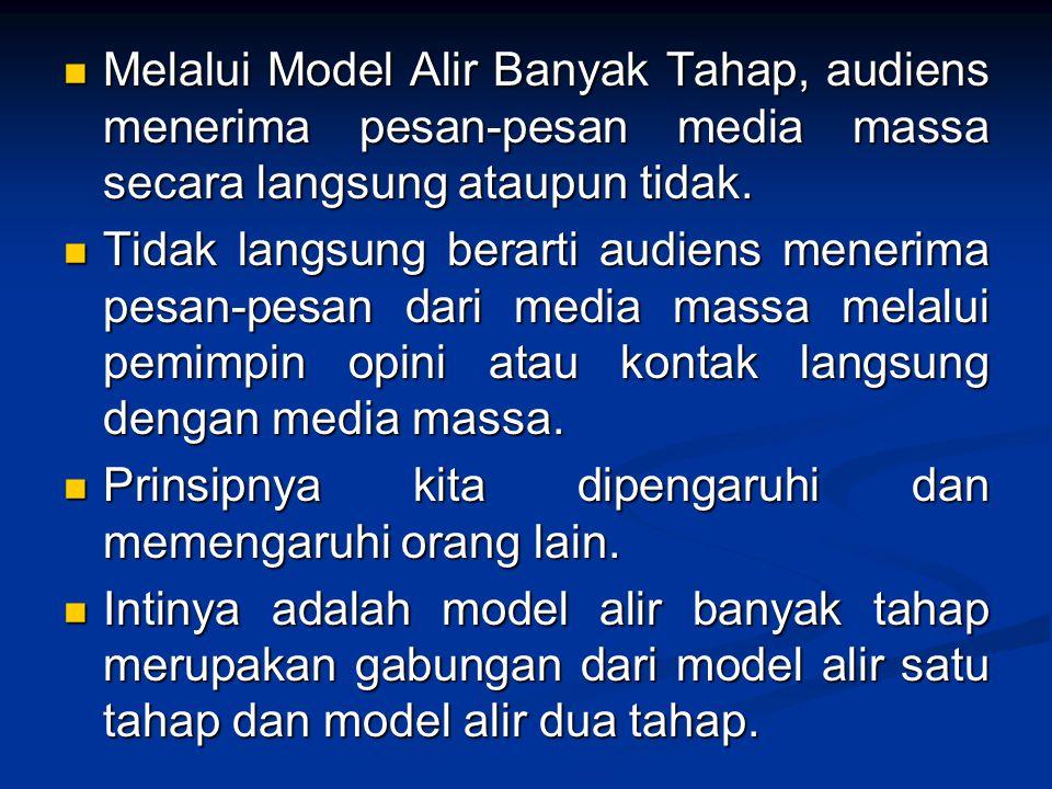 Melalui Model Alir Banyak Tahap, audiens menerima pesan-pesan media massa secara langsung ataupun tidak. Melalui Model Alir Banyak Tahap, audiens mene