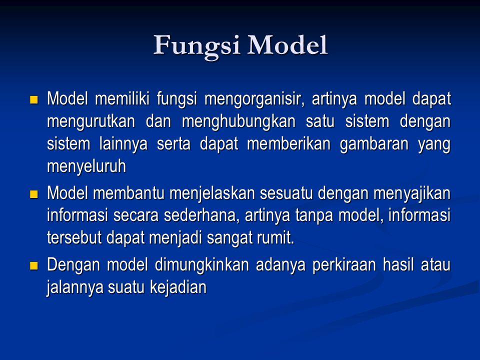 Fungsi Model Model memiliki fungsi mengorganisir, artinya model dapat mengurutkan dan menghubungkan satu sistem dengan sistem lainnya serta dapat memb