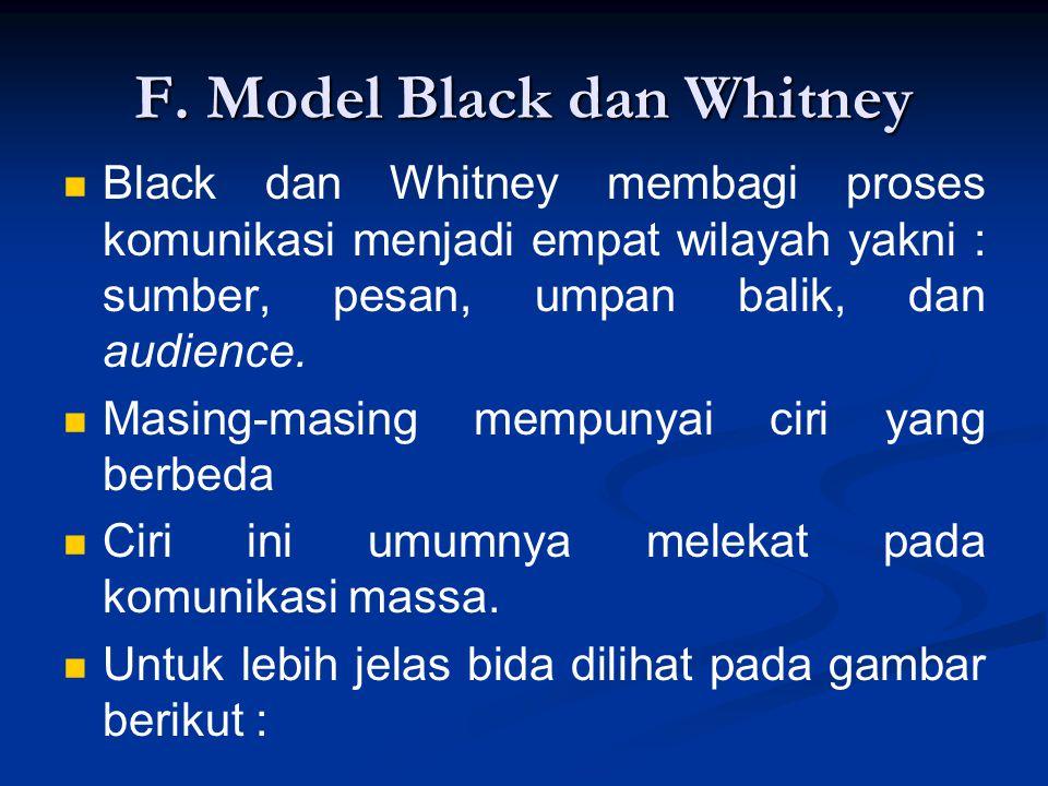 F. Model Black dan Whitney Black dan Whitney membagi proses komunikasi menjadi empat wilayah yakni : sumber, pesan, umpan balik, dan audience. Masing-