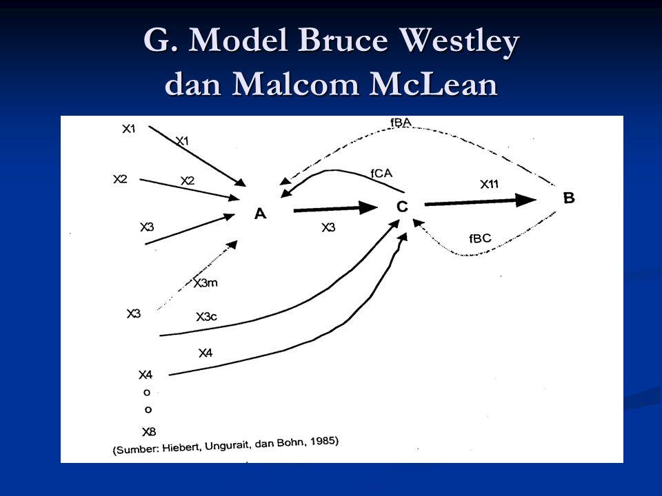 G. Model Bruce Westley dan Malcom McLean
