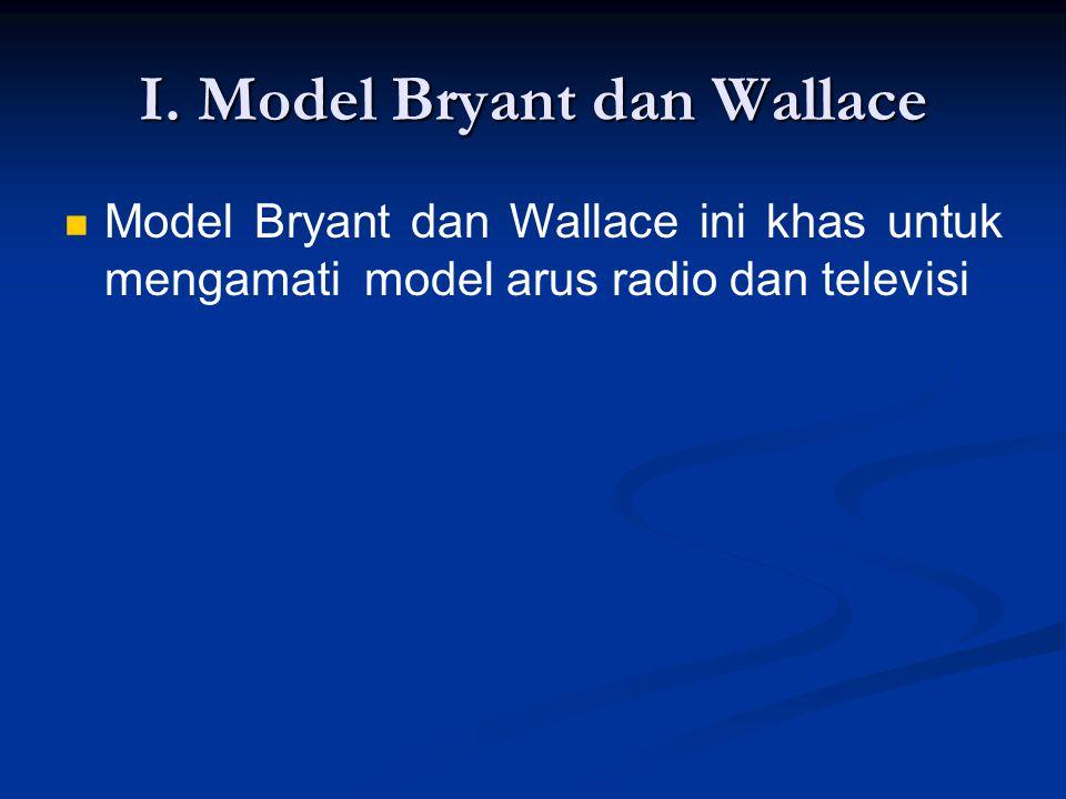 I. Model Bryant dan Wallace Model Bryant dan Wallace ini khas untuk mengamati model arus radio dan televisi