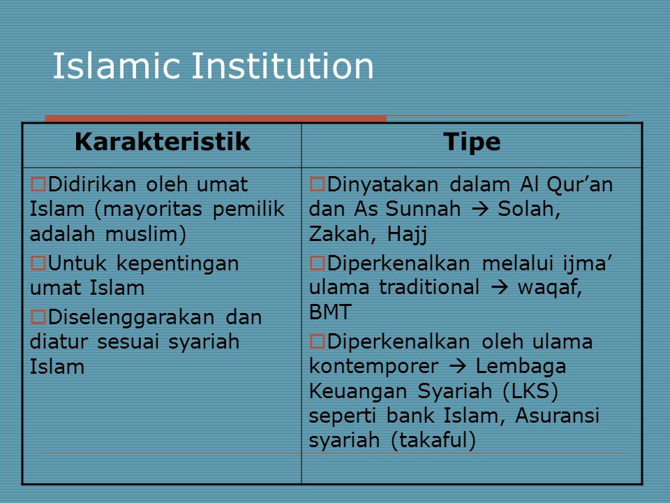 Islamic Institution KarakteristikTipe  Didirikan oleh umat Islam (mayoritas pemilik adalah muslim)  Untuk kepentingan umat Islam  Diselenggarakan dan diatur sesuai syariah Islam  Dinyatakan dalam Al Qur'an dan As Sunnah  Solah, Zakah, Hajj  Diperkenalkan melalui ijma' ulama traditional  waqaf, BMT  Diperkenalkan oleh ulama kontemporer  Lembaga Keuangan Syariah (LKS) seperti bank Islam, Asuransi syariah (takaful)