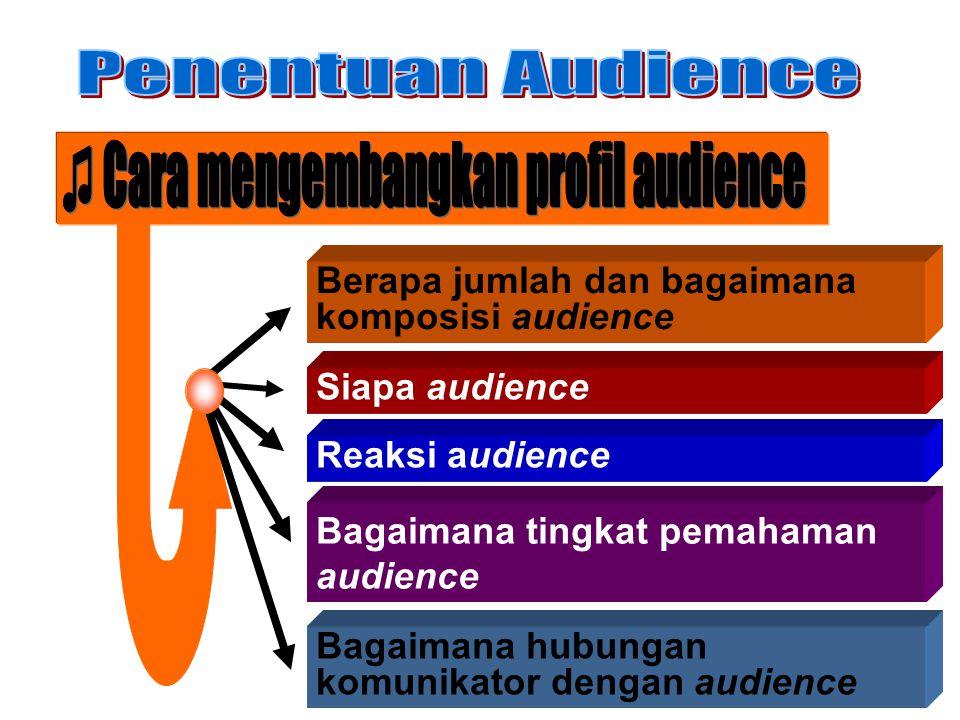 Berapa jumlah dan bagaimana komposisi audience Siapa audience Reaksi audience Bagaimana tingkat pemahaman audience Bagaimana hubungan komunikator deng