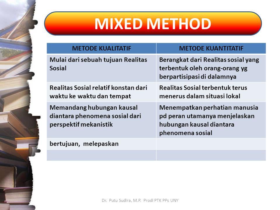 MIXED METHOD Dr. Putu Sudira, M.P. Prodi PTK PPs UNY METODE KUALITATIFMETODE KUANTITATIF Mulai dari sebuah tujuan Realitas Sosial Berangkat dari Reali