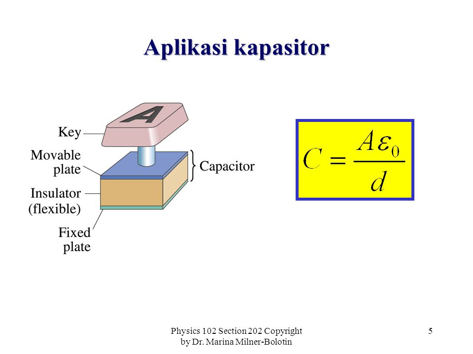 Physics 102 Section 202 Copyright by Dr. Marina Milner-Bolotin 5 Aplikasi kapasitor