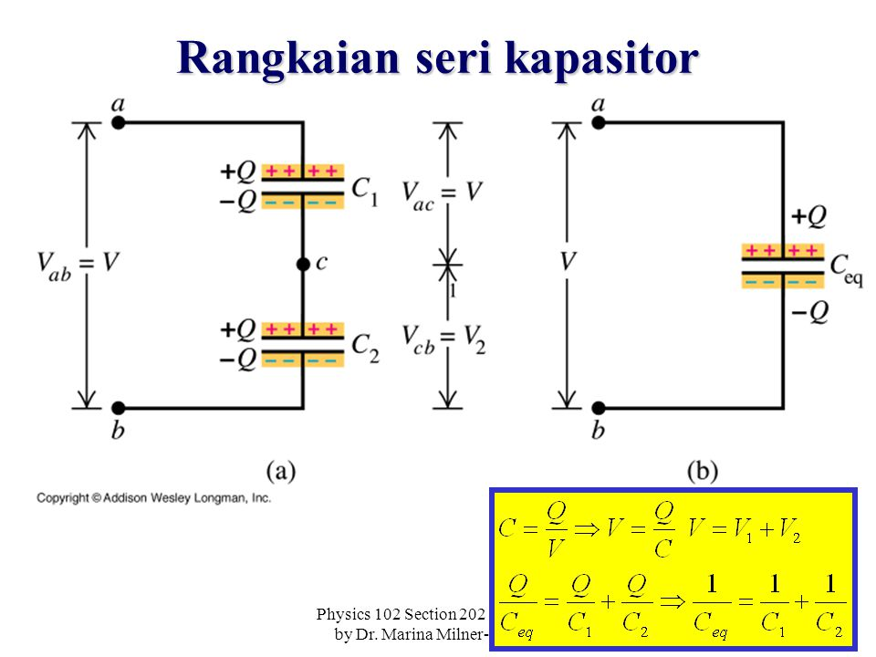 Physics 102 Section 202 Copyright by Dr. Marina Milner-Bolotin 6 Rangkaian seri kapasitor