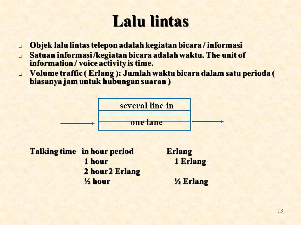 13 Lalu lintas Objek lalu lintas telepon adalah kegiatan bicara / informasi Objek lalu lintas telepon adalah kegiatan bicara / informasi Satuan inform