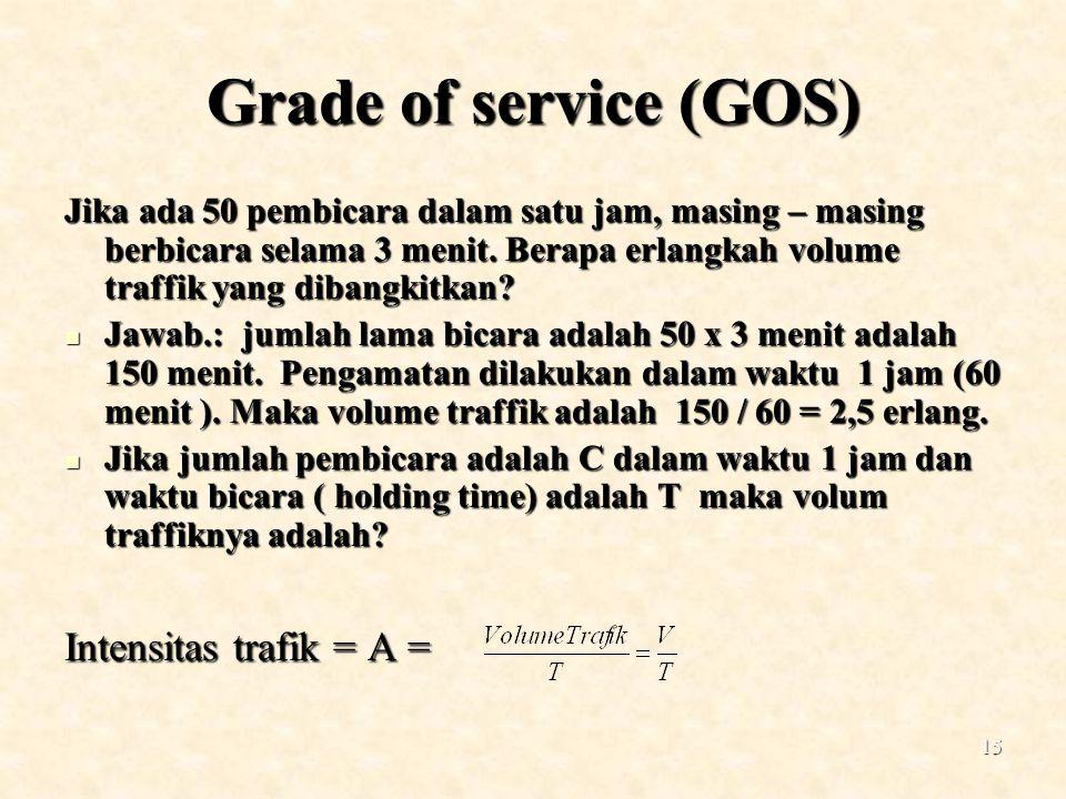 15 Grade of service (GOS) Jika ada 50 pembicara dalam satu jam, masing – masing berbicara selama 3 menit. Berapa erlangkah volume traffik yang dibangk