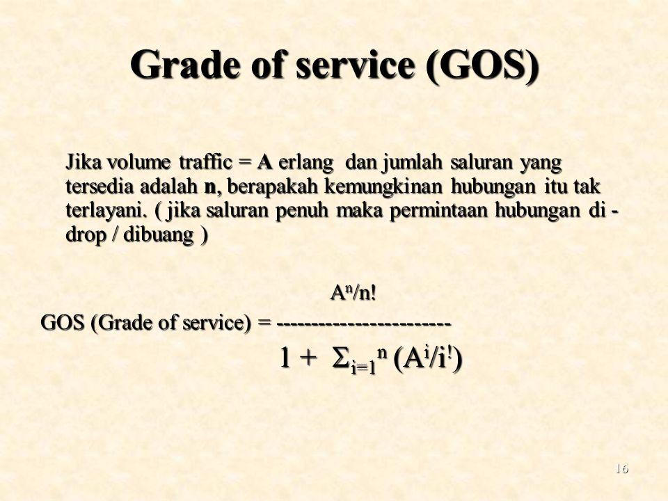 16 Grade of service (GOS) Jika volume traffic = A erlang dan jumlah saluran yang tersedia adalah n, berapakah kemungkinan hubungan itu tak terlayani.