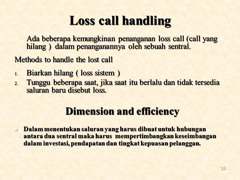 20 Loss call handling Ada beberapa kemungkinan penanganan loss call (call yang hilang ) dalam penanganannya oleh sebuah sentral. Methods to handle the
