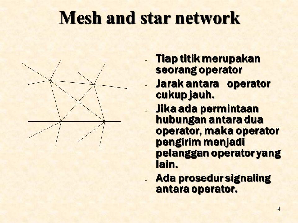 4 Mesh and star network - Tiap titik merupakan seorang operator - Jarak antara operator cukup jauh. - Jika ada permintaan hubungan antara dua operator